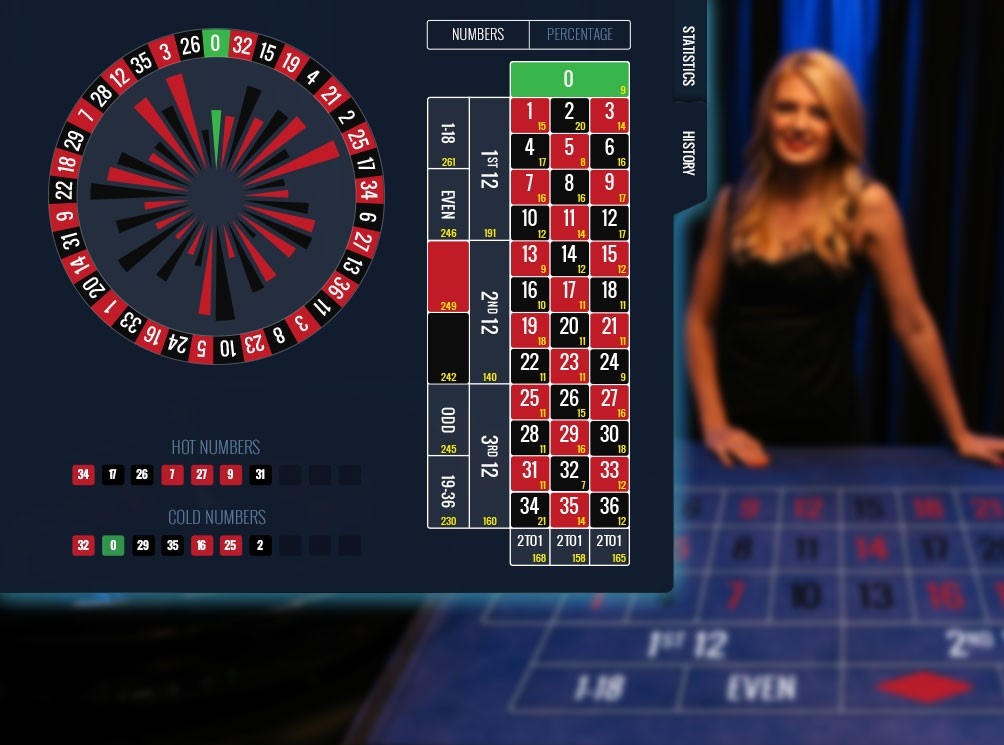 what casino games offer the best odds